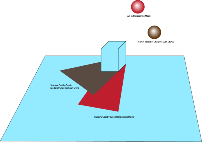 A_01_ConceptDiagram_DistortSpace_original