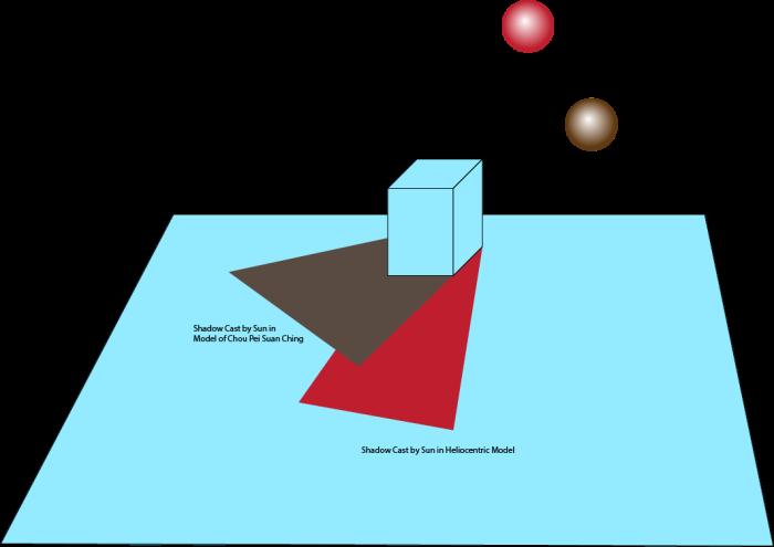 A_01_ConceptDiagram_DistortSpace_original